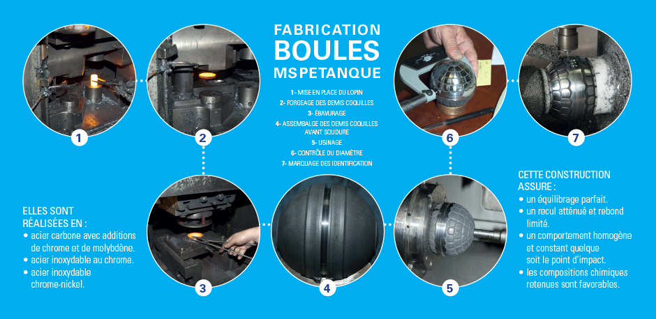 planche fabrication mspetanque